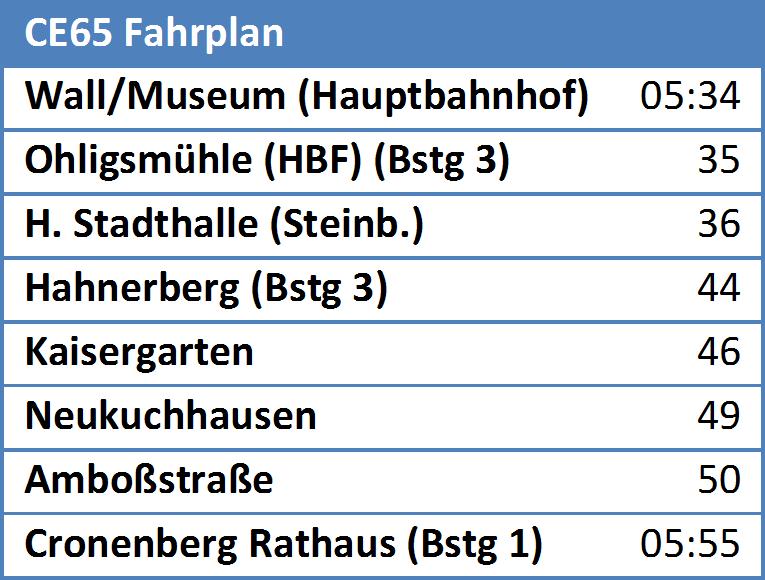 Fahrplan_CE65_CC