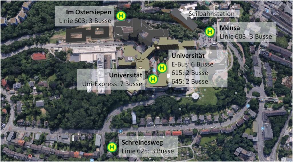 Busanbindung Campus Grifflenberg zwischen 07:30 und 08:15: Insgesamt 23 Busse fahren Haltestellen rund um die Universität an