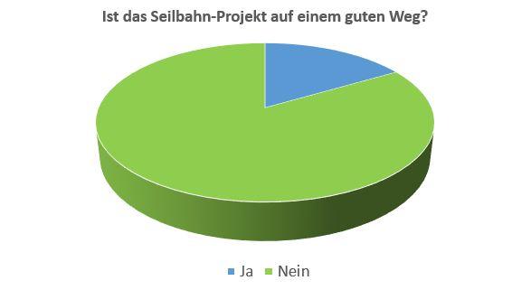 rundschau_umfrage_kw41